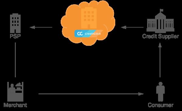 CC_ecosystem
